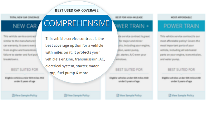 Car Shield Prices >> How Does It Work Carshield